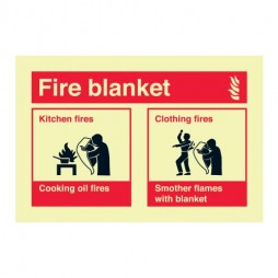 Fire Blanket signs
