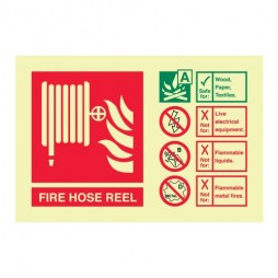 Fire Extinguisher Identification Sign